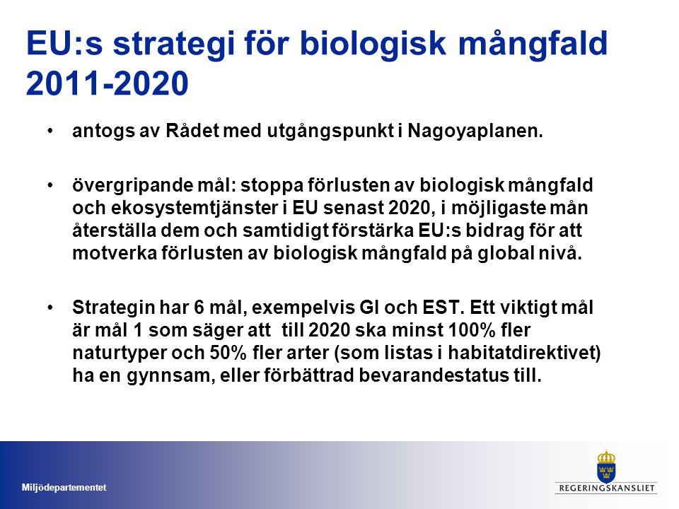 EU:s strategi för biologisk mångfald 2011-2020