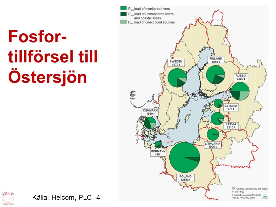 Fosfor-tillförsel till Östersjön