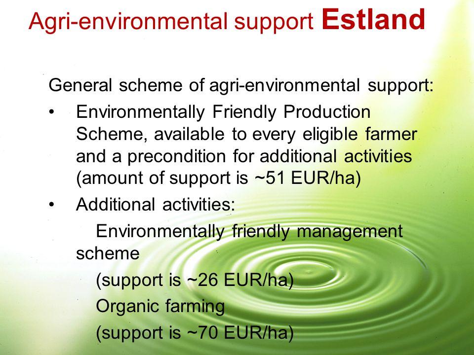 Agri-environmental support Estland