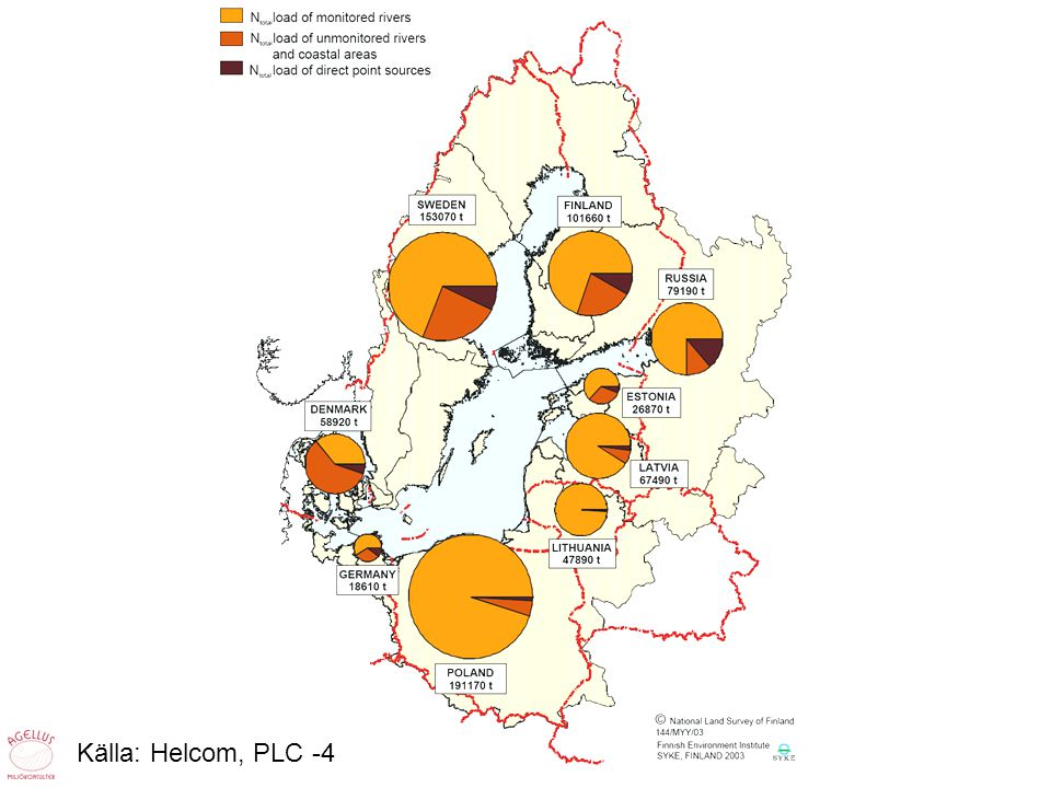 Totalkvävebelastning på Östersjön för de deltagande länderna
