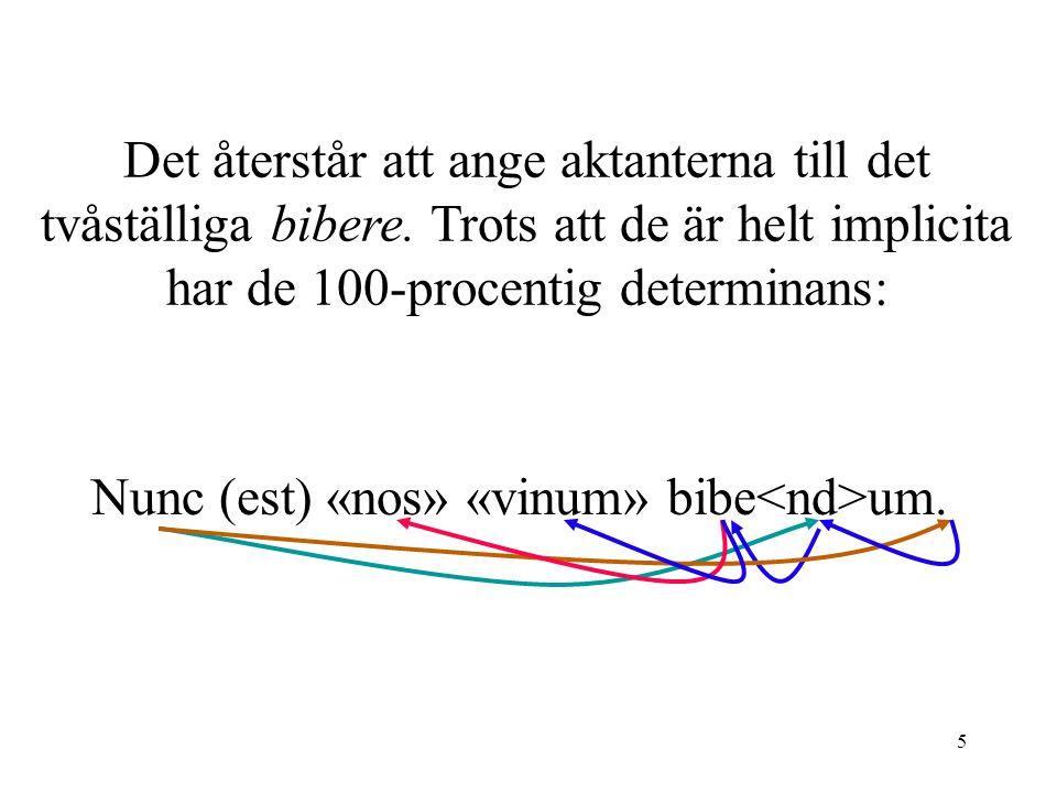 Nunc (est) «nos» «vinum» bibe<nd>um.