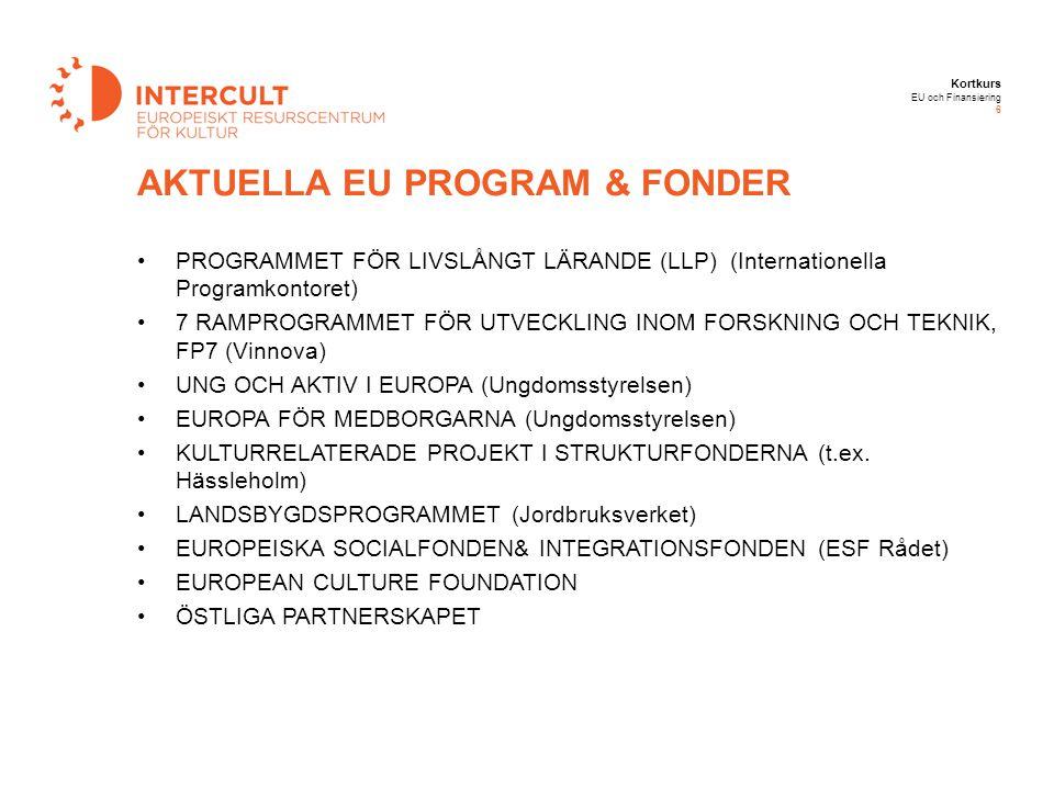 AKTUELLA EU PROGRAM & FONDER