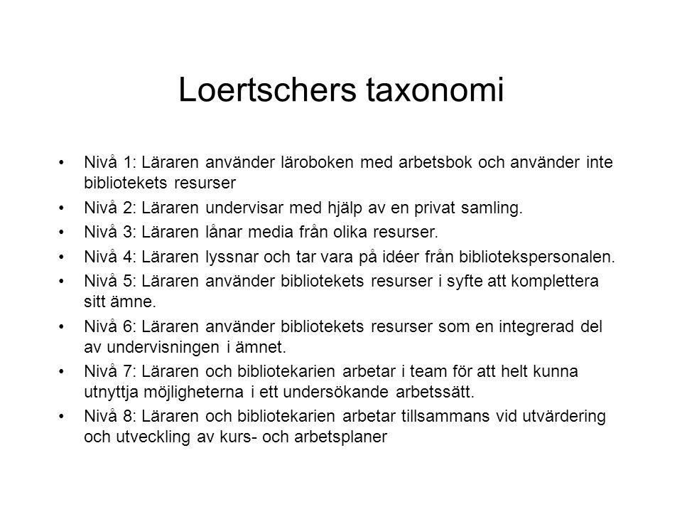 Loertschers taxonomi Nivå 1: Läraren använder läroboken med arbetsbok och använder inte bibliotekets resurser.