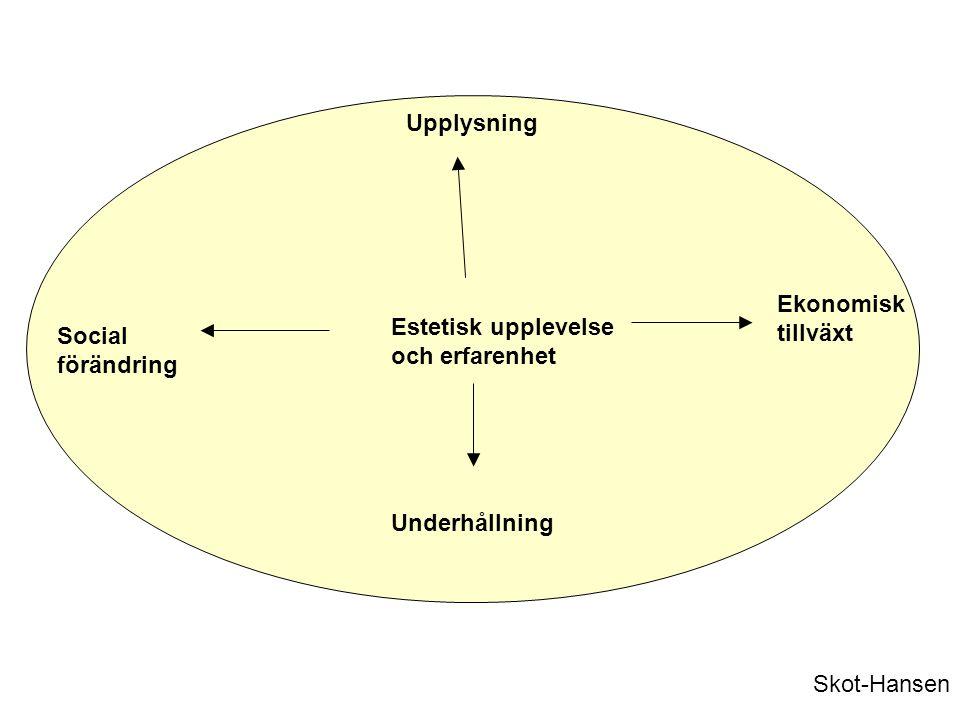 Upplysning Ekonomisk tillväxt. Estetisk upplevelse och erfarenhet. Social förändring. Underhållning.