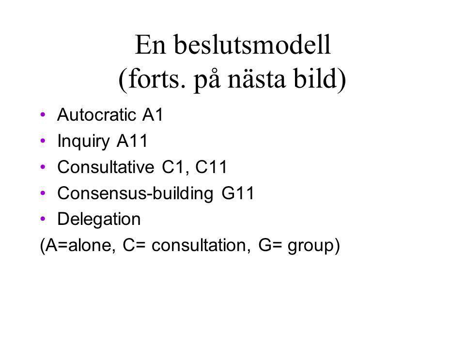 En beslutsmodell (forts. på nästa bild)