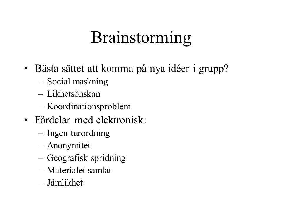 Brainstorming Bästa sättet att komma på nya idéer i grupp