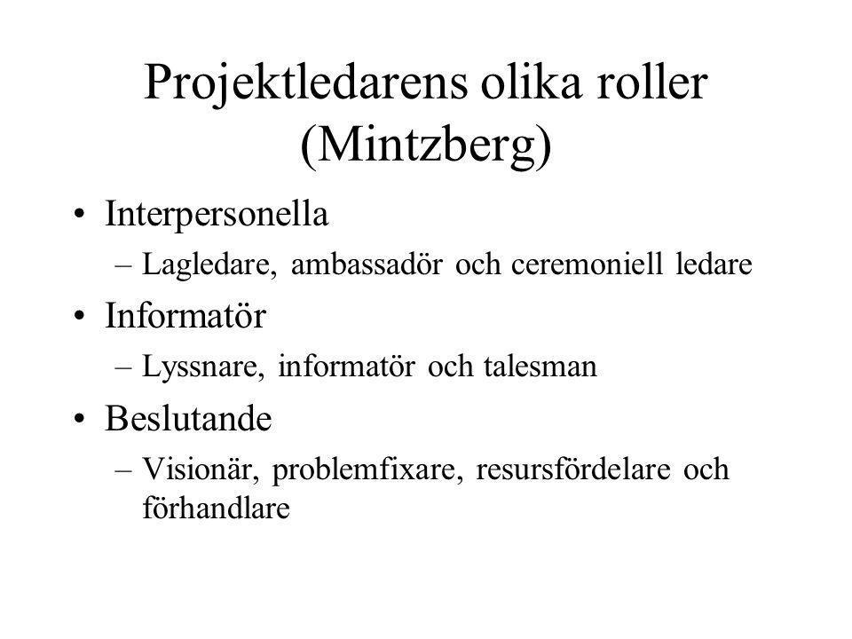 Projektledarens olika roller (Mintzberg)