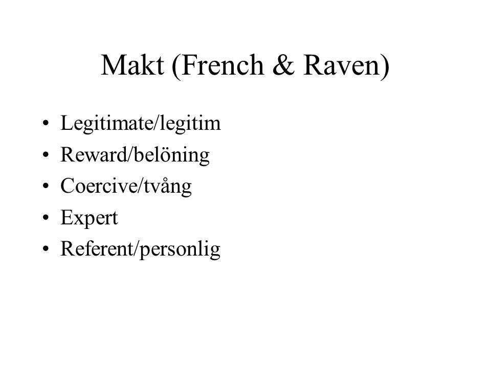 Makt (French & Raven) Legitimate/legitim Reward/belöning