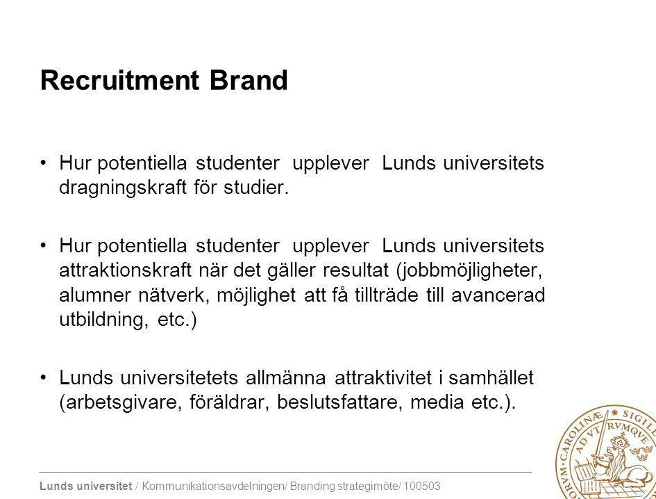 Recruitment Brand Hur potentiella studenter upplever Lunds universitets dragningskraft för studier.