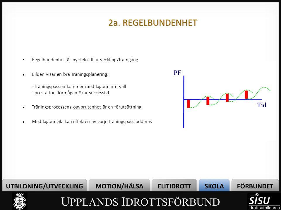 2a. REGELBUNDENHET Regelbundenhet är nyckeln till utveckling/framgång