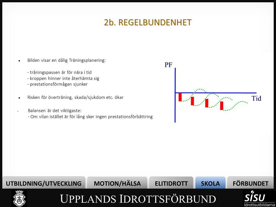 2b. REGELBUNDENHET