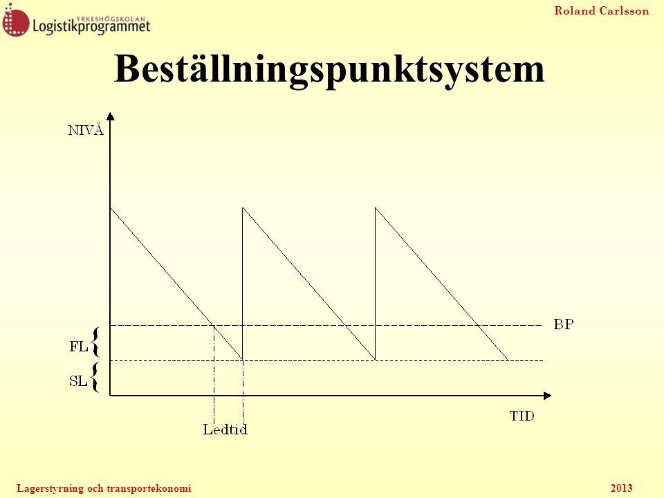 Beställningspunktsystem