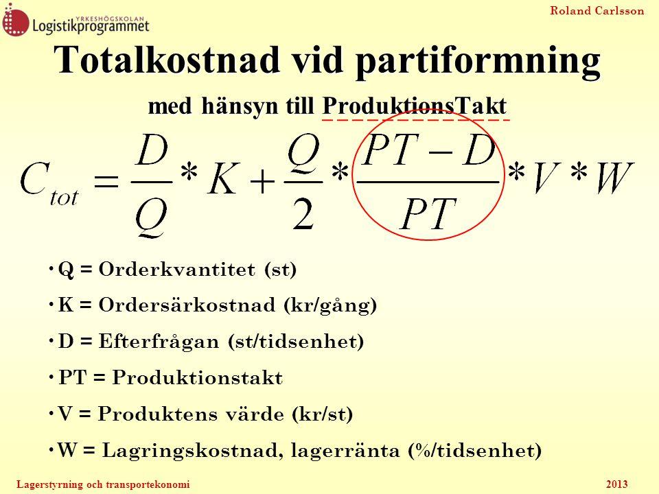 Totalkostnad vid partiformning med hänsyn till ProduktionsTakt