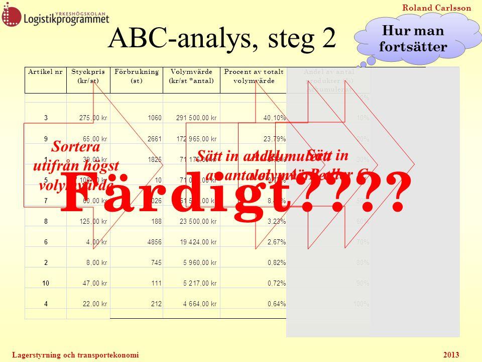 Färdigt ABC-analys, steg 2 Sortera utifrån högst volymvärde