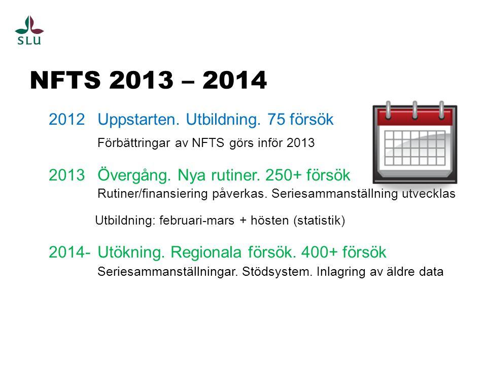 NFTS 2013 – 2014 2012 Uppstarten. Utbildning. 75 försök