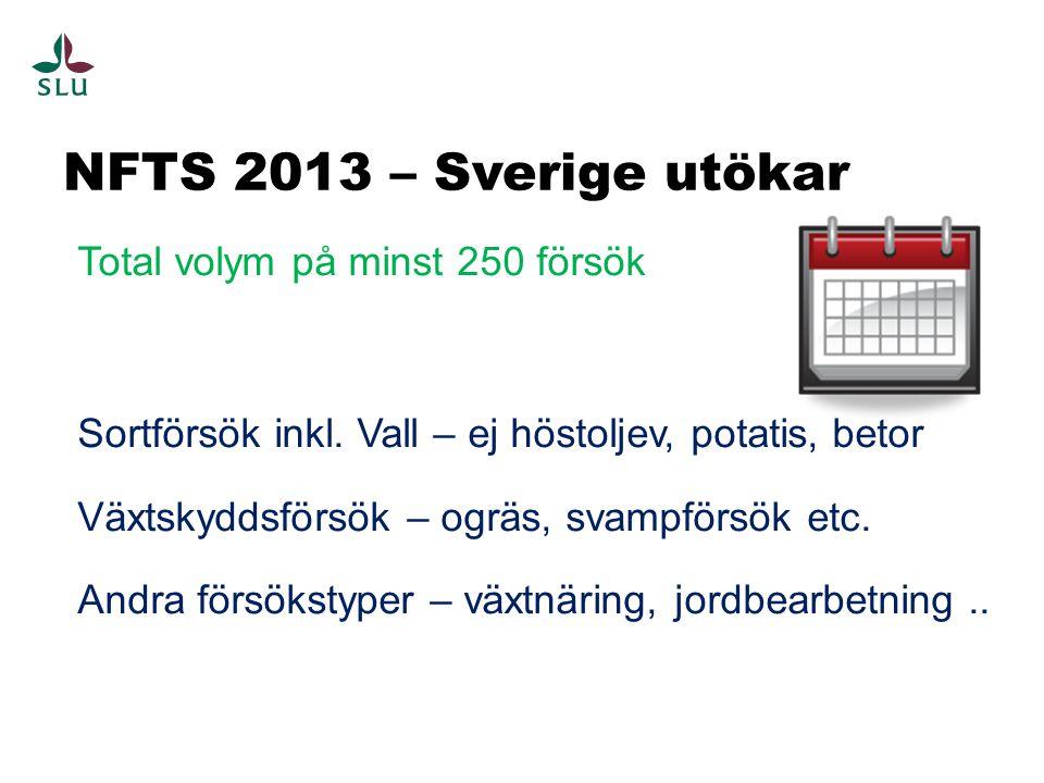 NFTS 2013 – Sverige utökar Total volym på minst 250 försök
