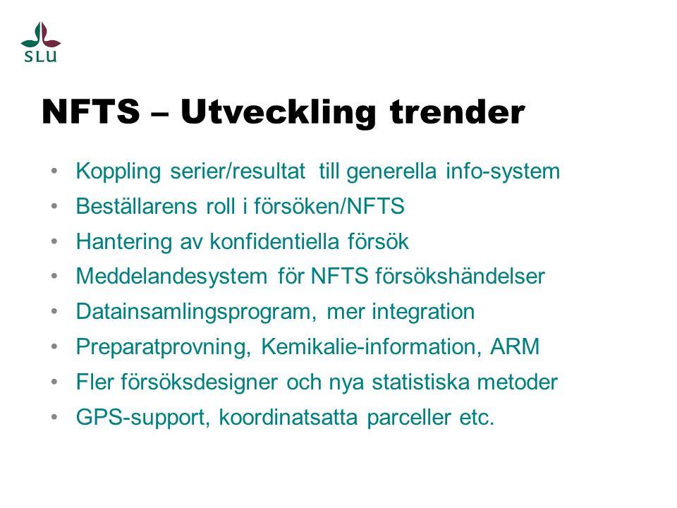 NFTS – Utveckling trender