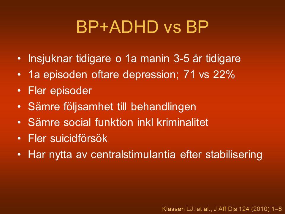 BP+ADHD vs BP Insjuknar tidigare o 1a manin 3-5 år tidigare