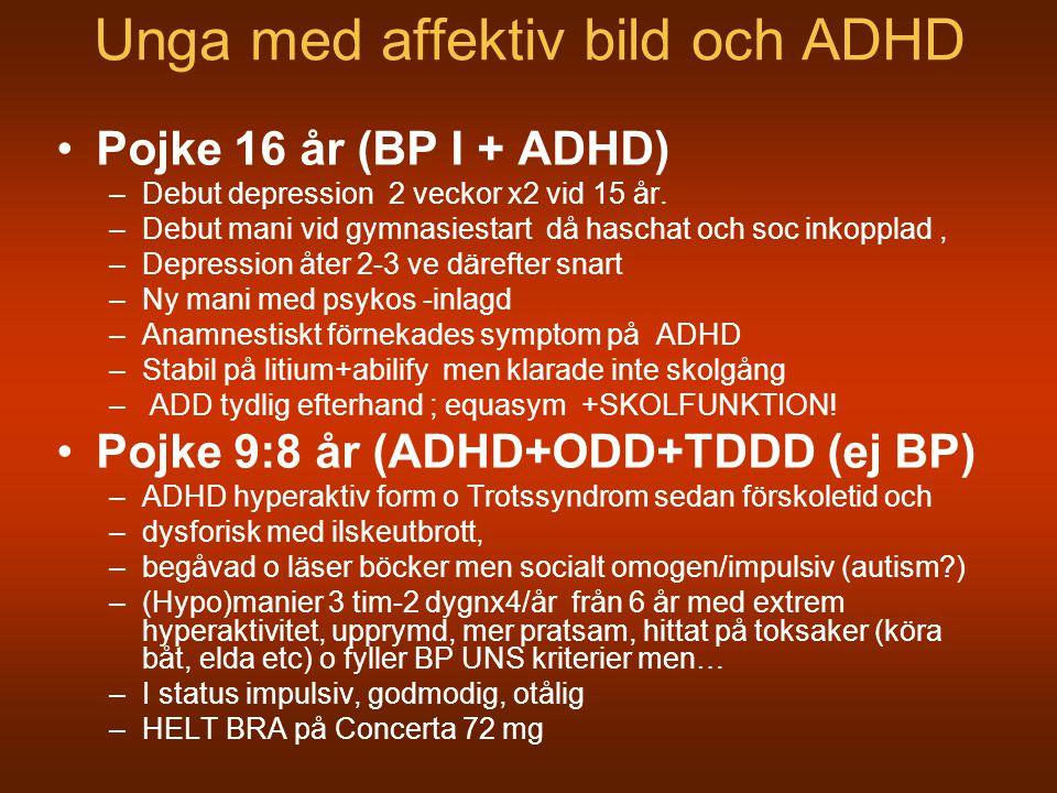Unga med affektiv bild och ADHD