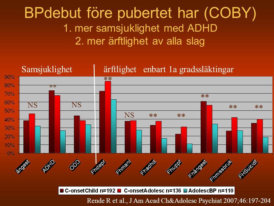 BPdebut före pubertet har (COBY) 1. mer samsjuklighet med ADHD 2