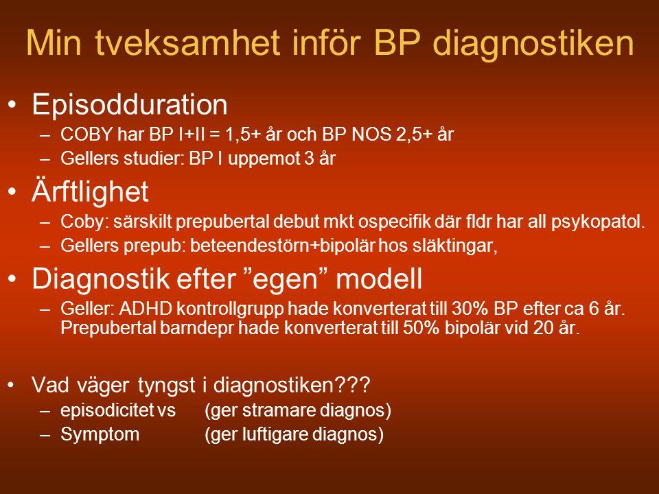 Min tveksamhet inför BP diagnostiken