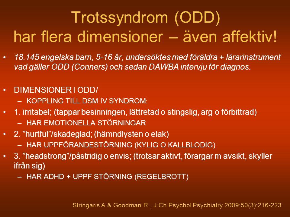 Trotssyndrom (ODD) har flera dimensioner – även affektiv!