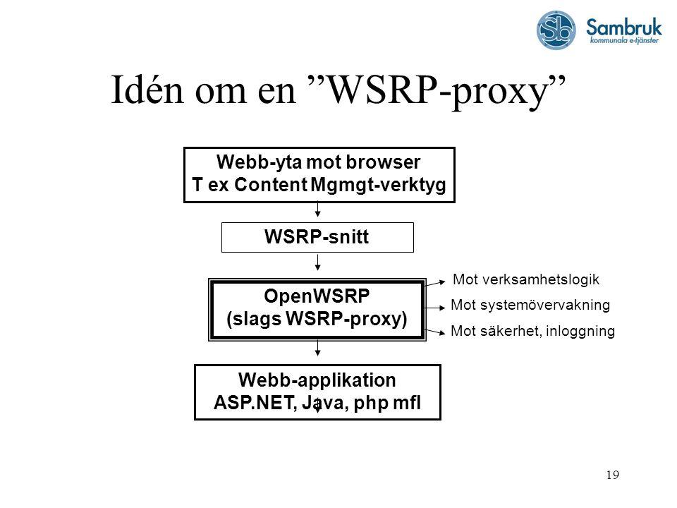 Idén om en WSRP-proxy