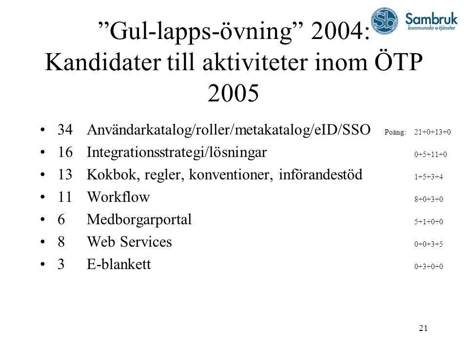 Gul-lapps-övning 2004: Kandidater till aktiviteter inom ÖTP 2005