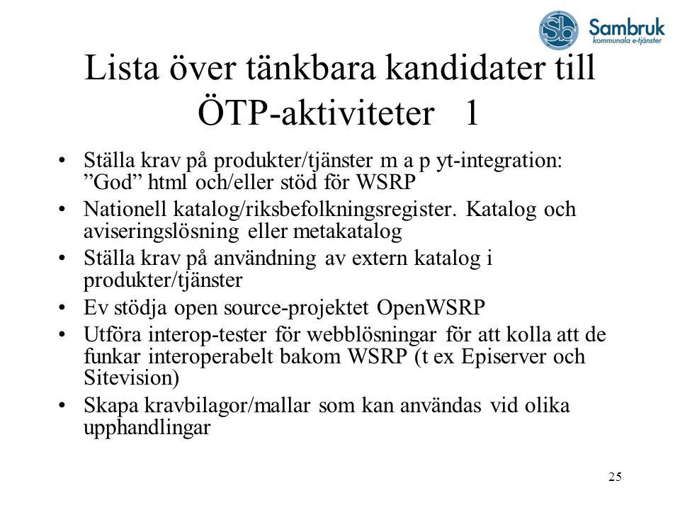 Lista över tänkbara kandidater till ÖTP-aktiviteter 1