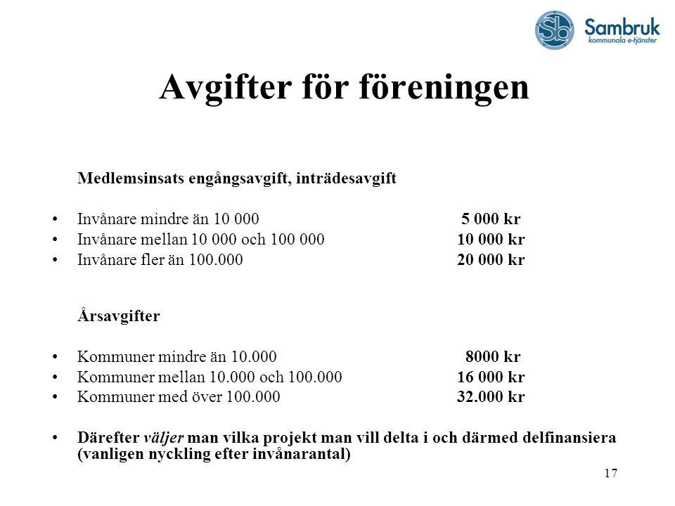 Avgifter för föreningen
