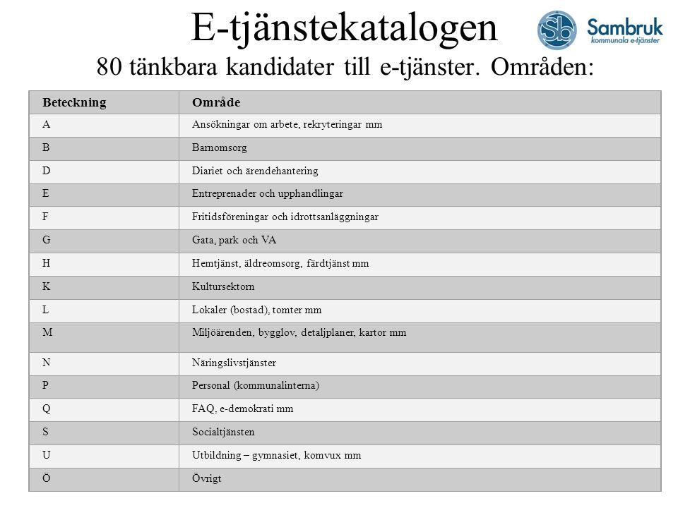 E-tjänstekatalogen 80 tänkbara kandidater till e-tjänster. Områden: