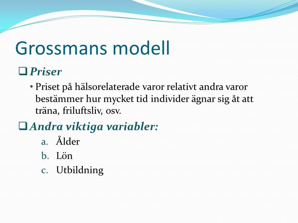 Grossmans modell Priser Andra viktiga variabler: