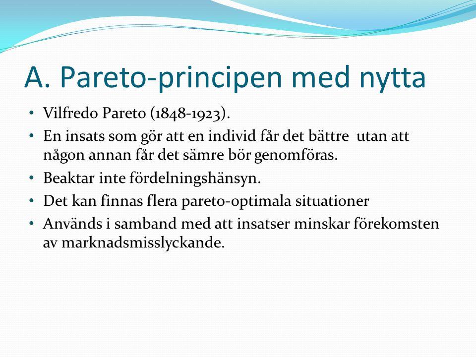 A. Pareto-principen med nytta