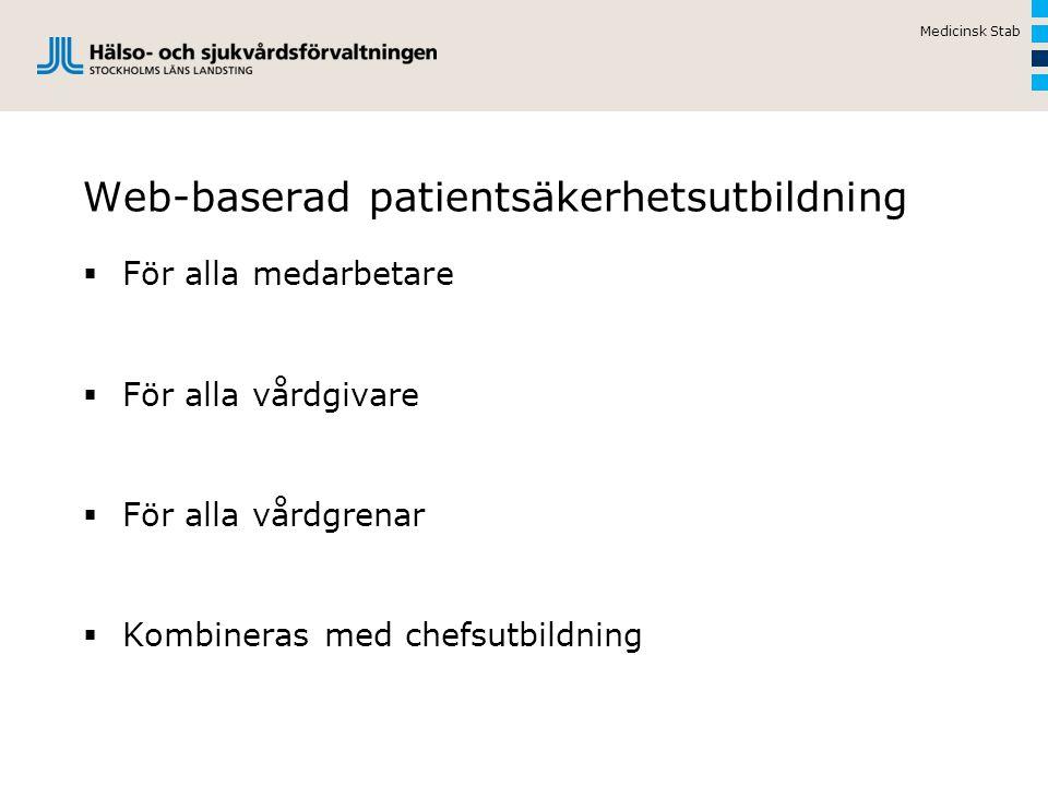 Web-baserad patientsäkerhetsutbildning