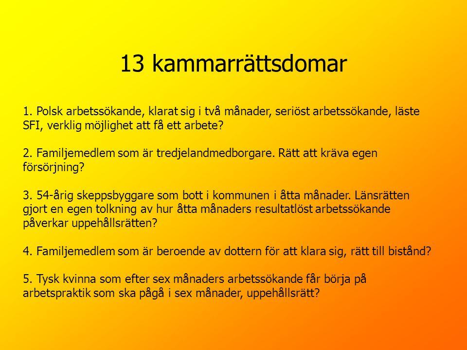 13 kammarrättsdomar 1. Polsk arbetssökande, klarat sig i två månader, seriöst arbetssökande, läste SFI, verklig möjlighet att få ett arbete