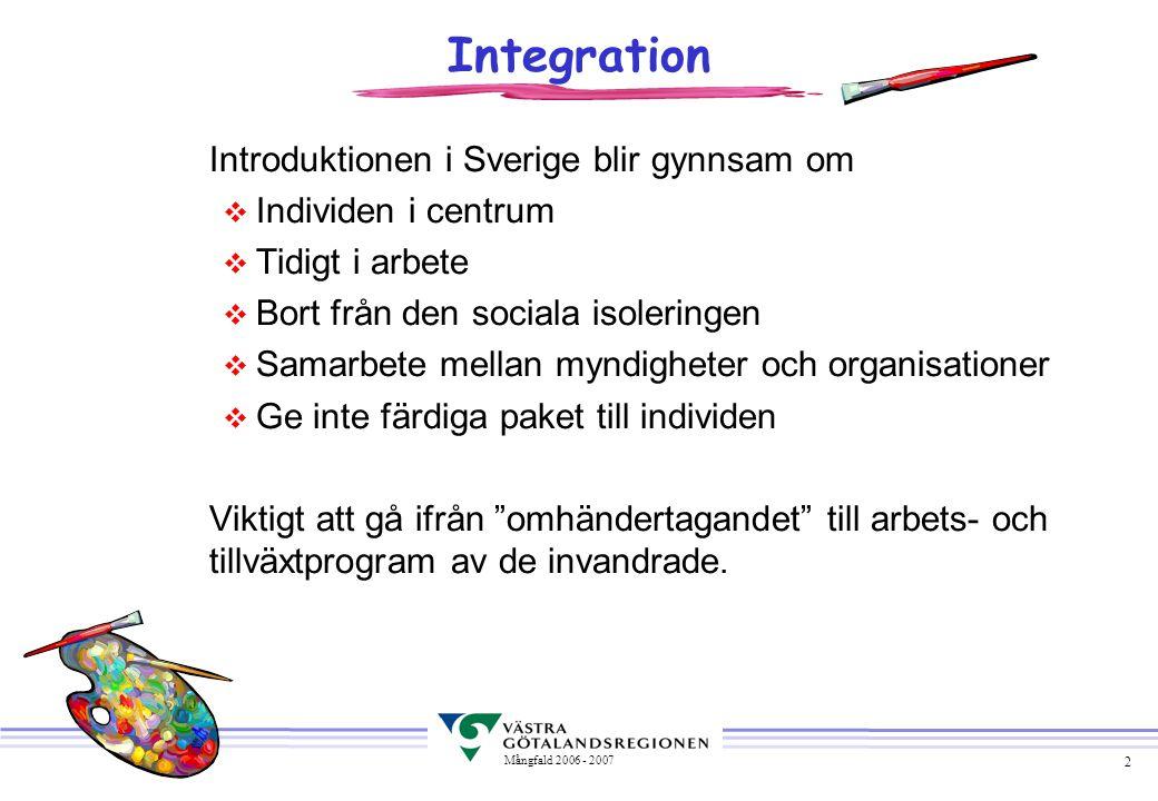 Integration Introduktionen i Sverige blir gynnsam om