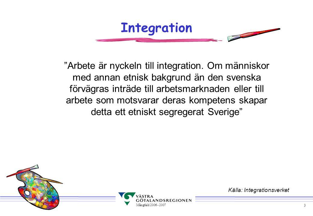 Källa: Integrationsverket