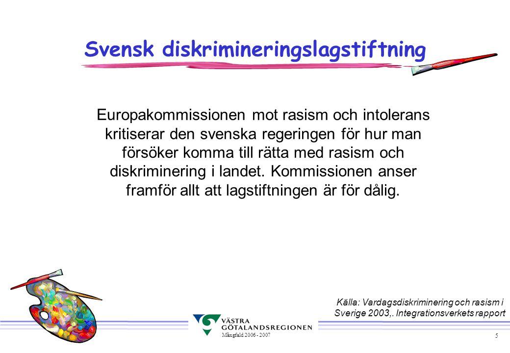 Svensk diskrimineringslagstiftning