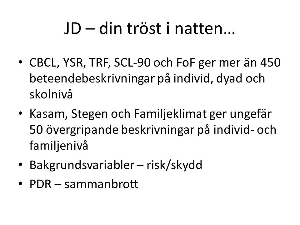 JD – din tröst i natten… CBCL, YSR, TRF, SCL-90 och FoF ger mer än 450 beteendebeskrivningar på individ, dyad och skolnivå.