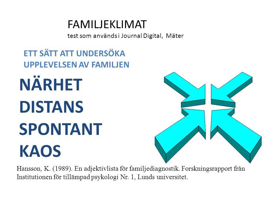 NÄRHET DISTANS SPONTANT KAOS FAMILJEKLIMAT ETT SÄTT ATT UNDERSÖKA