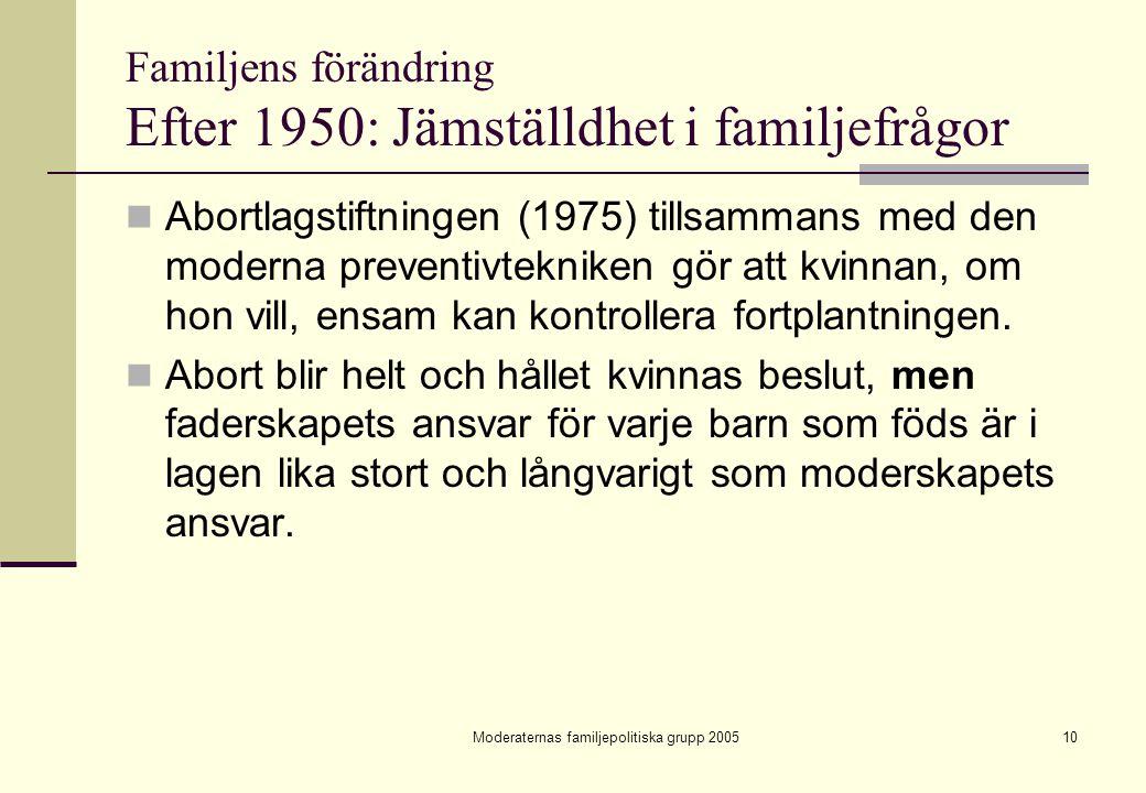 Familjens förändring Efter 1950: Jämställdhet i familjefrågor