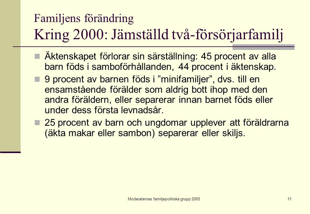 Familjens förändring Kring 2000: Jämställd två-försörjarfamilj