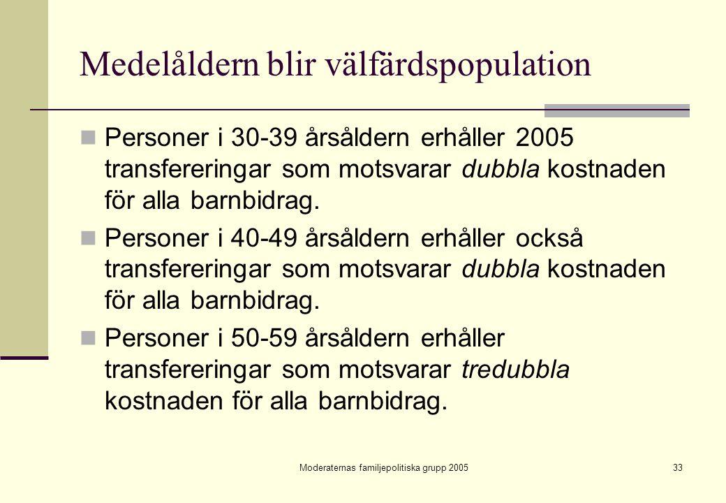 Medelåldern blir välfärdspopulation