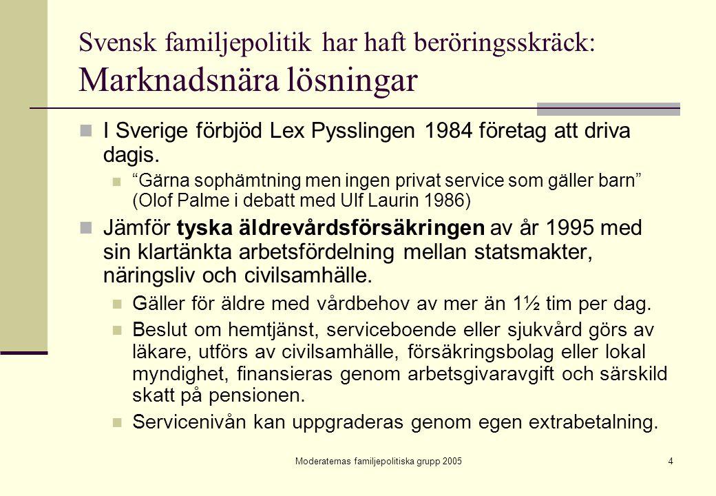 Svensk familjepolitik har haft beröringsskräck: Marknadsnära lösningar