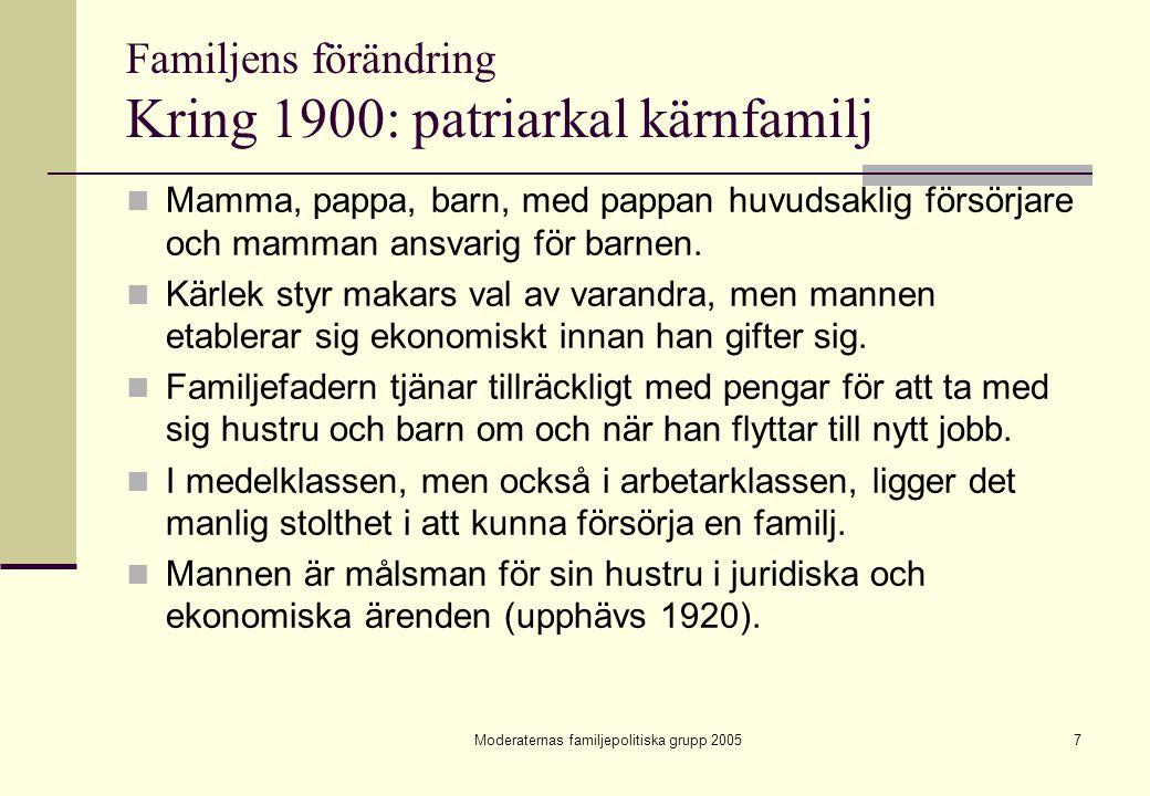Familjens förändring Kring 1900: patriarkal kärnfamilj