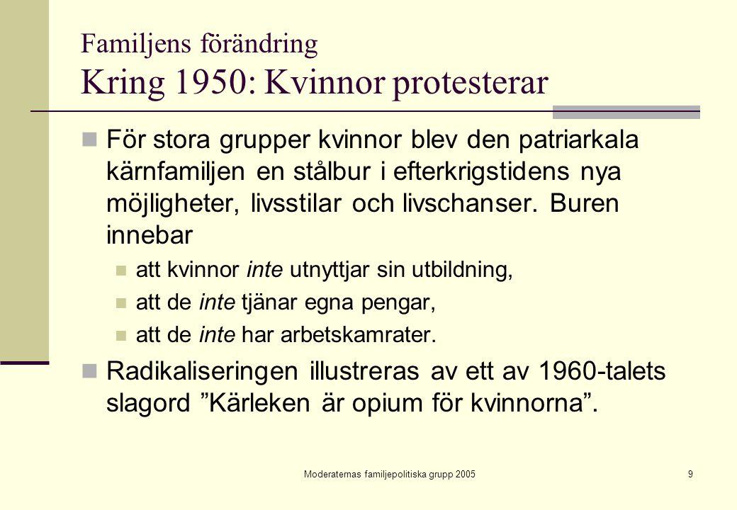 Familjens förändring Kring 1950: Kvinnor protesterar