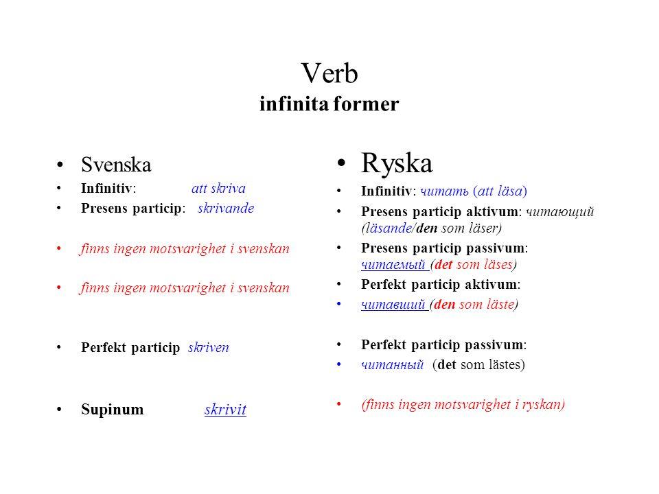 Verb infinita former Ryska Svenska Supinum skrivit