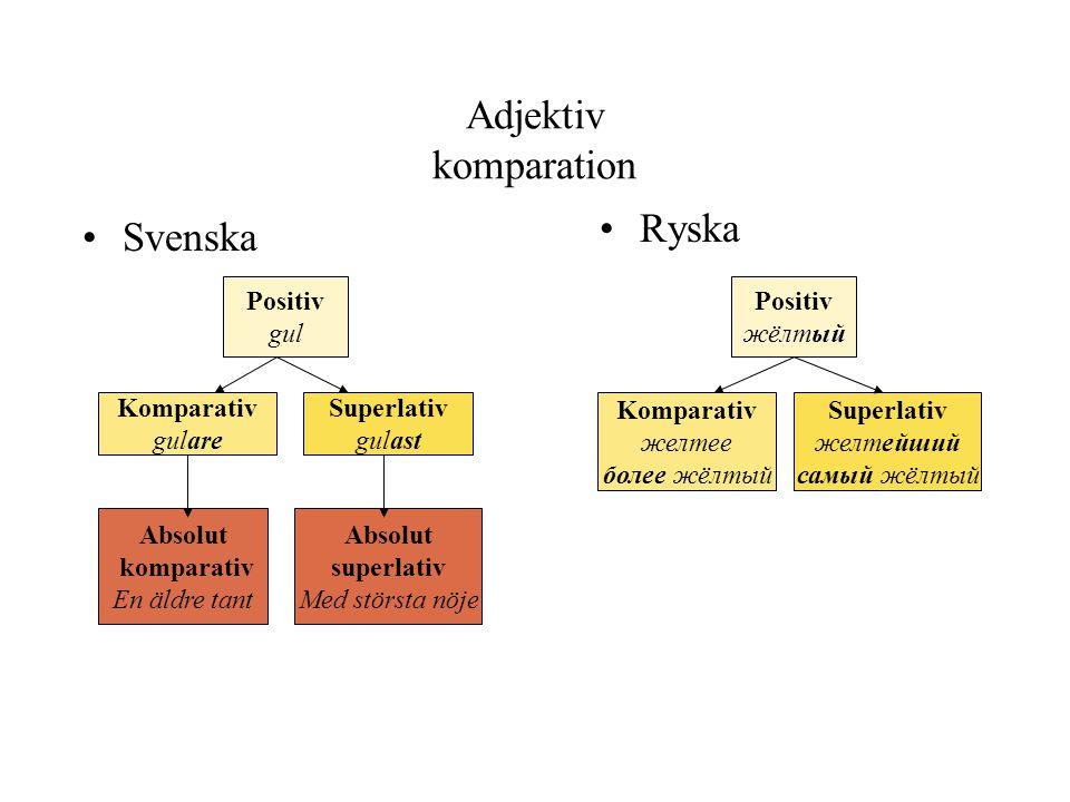 Adjektiv komparation Ryska Svenska Positiv gul Positiv жёлтый