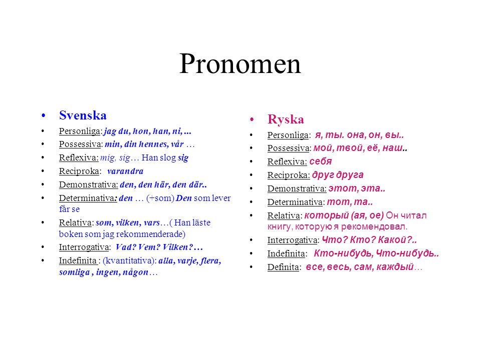 Pronomen Svenska Ryska Personliga: jag du, hon, han, ni, ...