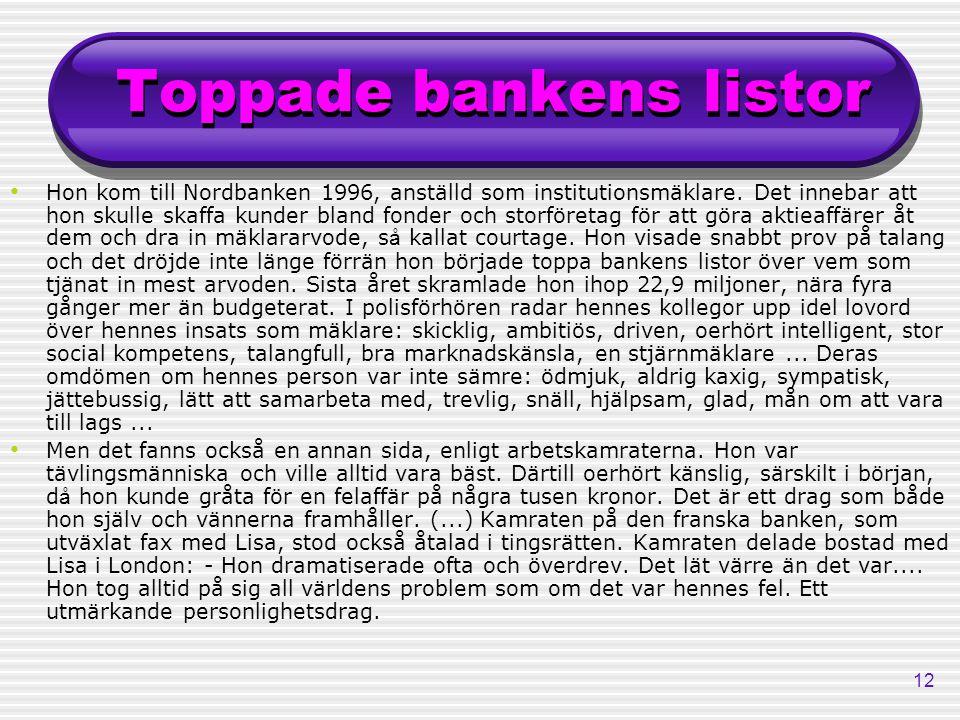 Toppade bankens listor